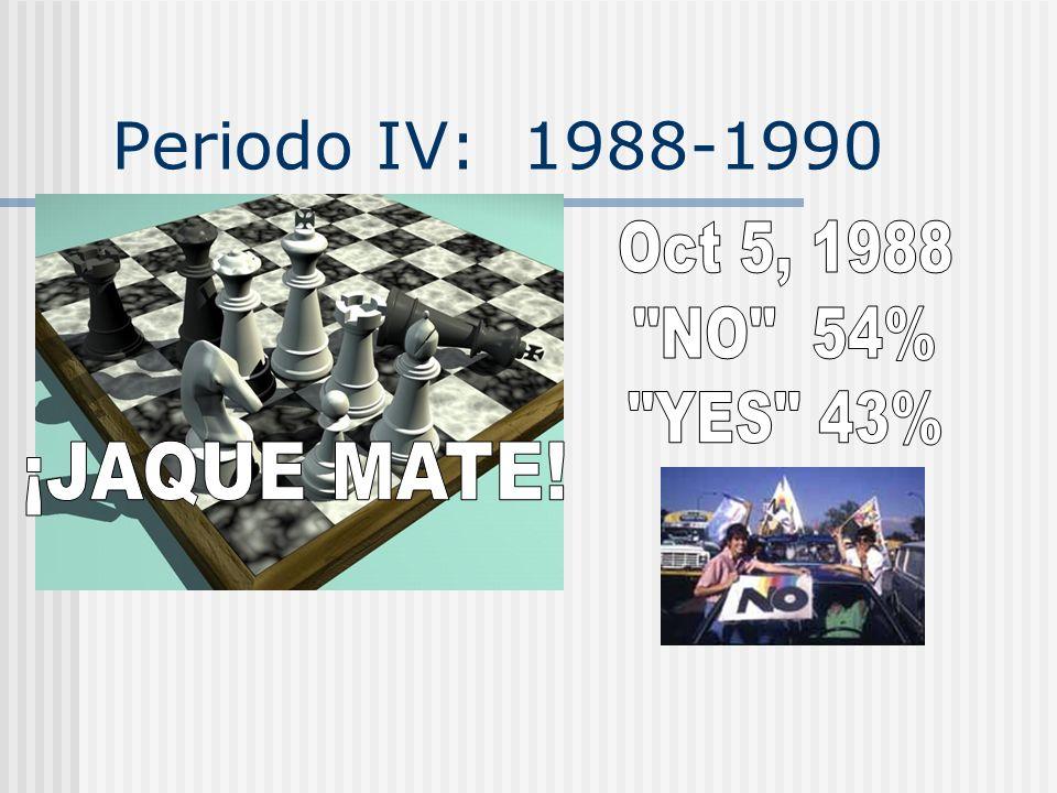 Periodo III: 1986-1988 Métodos de la Campaña para el NO. Inscripción de votantes: Más alta en la historia chilena (más que 90%). Aseguró la legitimida