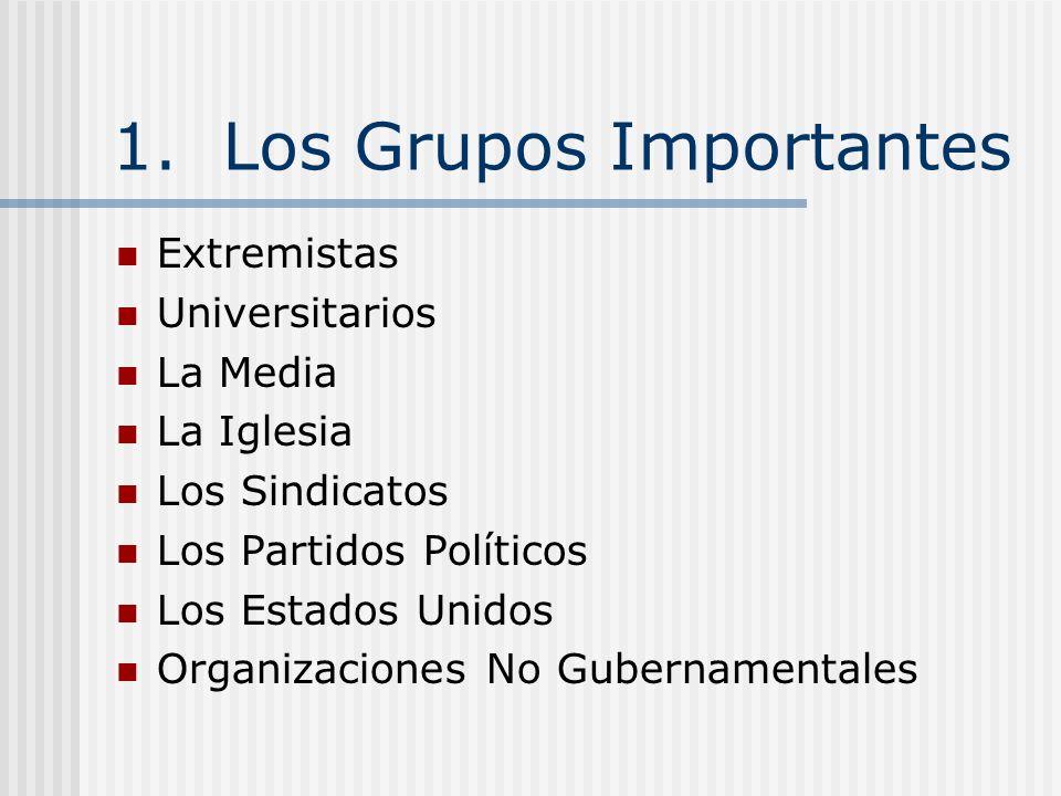 Resumen de la oposición: 1. Los Grupos Importantes 2. Las Reacciones del Gobierno 3. La Evolución de la Oposición
