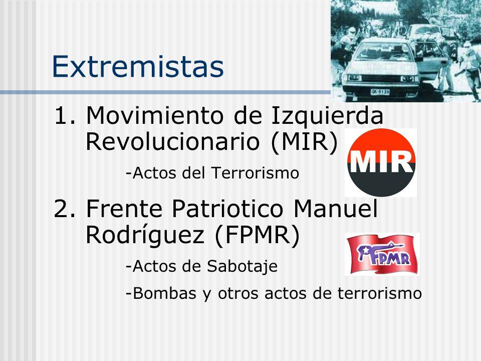 1. Los Grupos Importantes Extremistas Universitarios La Media La Iglesia Los Sindicatos Los Partidos Políticos Los Estados Unidos Organizaciones No Gu