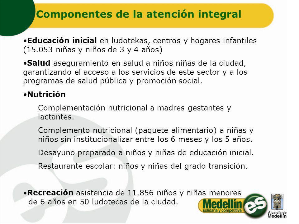 Componentes de la atención integral Educación inicial en ludotekas, centros y hogares infantiles (15.053 niñas y niños de 3 y 4 años) Salud aseguramie