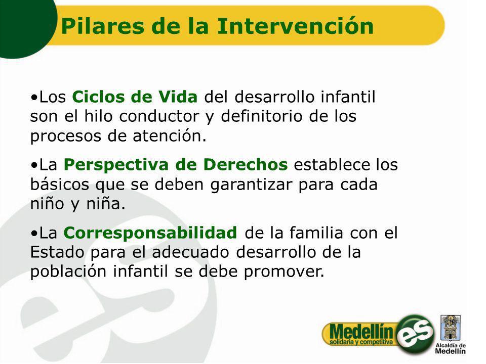 Los Ciclos de Vida del desarrollo infantil son el hilo conductor y definitorio de los procesos de atención. La Perspectiva de Derechos establece los b