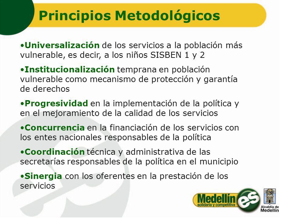 Universalización de los servicios a la población más vulnerable, es decir, a los niños SISBEN 1 y 2 Institucionalización temprana en población vulnera