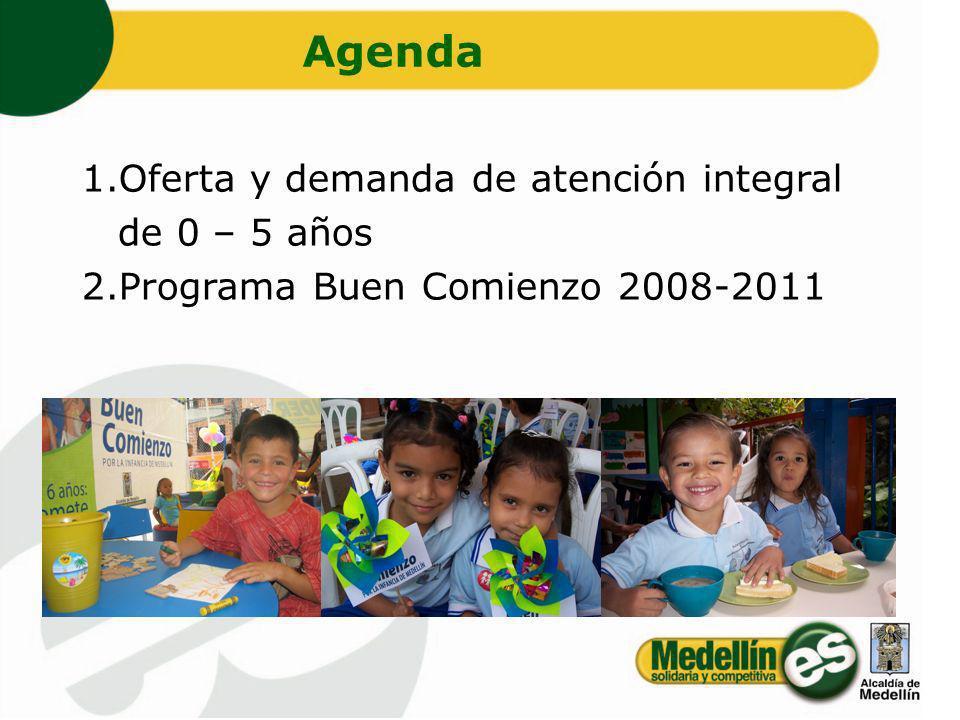 Programa Buen Comienzo 2008 - 2011