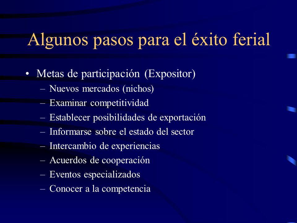 Algunos pasos para el éxito ferial Metas de participación (Expositor) –Nuevos mercados (nichos) –Examinar competitividad –Establecer posibilidades de