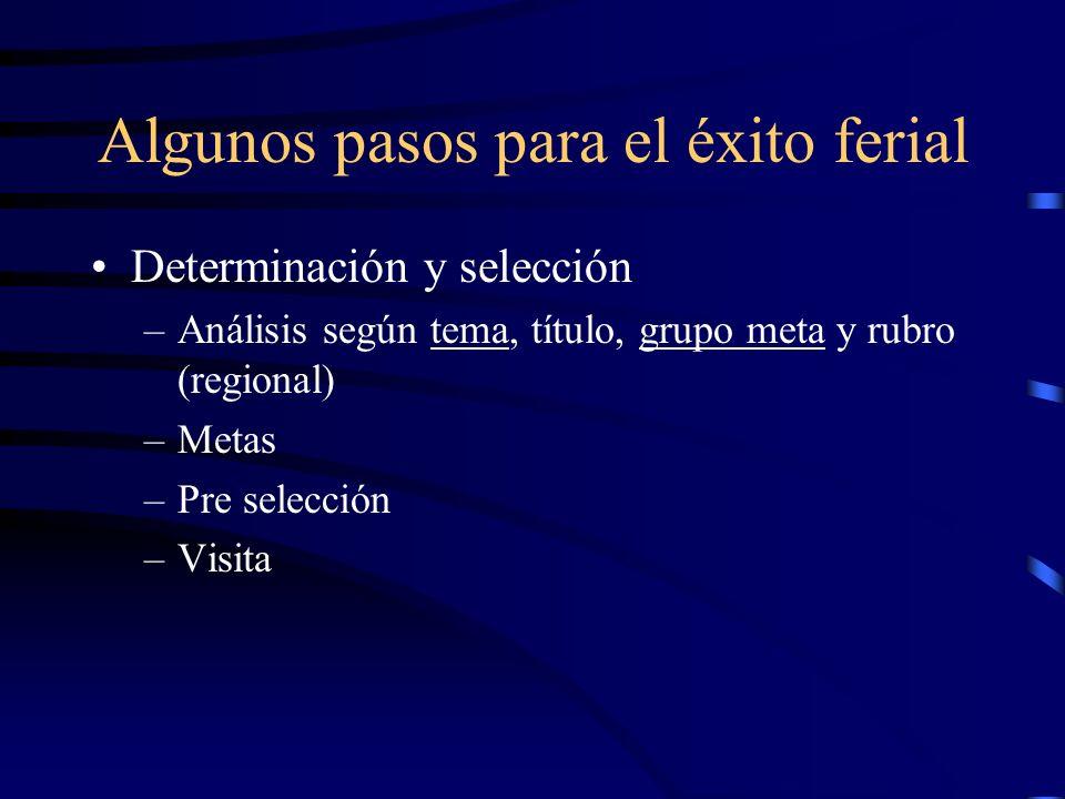 Algunos pasos para el éxito ferial Determinación y selección –Análisis según tema, título, grupo meta y rubro (regional) –Metas –Pre selección –Visita