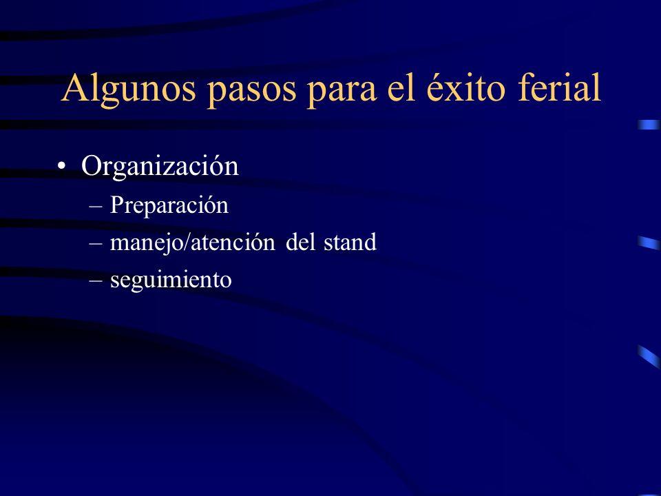 Algunos pasos para el éxito ferial Organización –Preparación –manejo/atención del stand –seguimiento