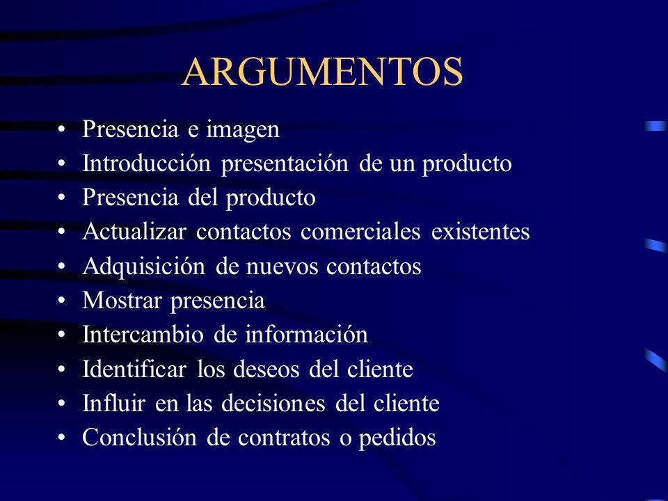 ARGUMENTOS Presencia e imagen Introducción presentación de un producto Presencia del producto Actualizar contactos comerciales existentes Adquisición