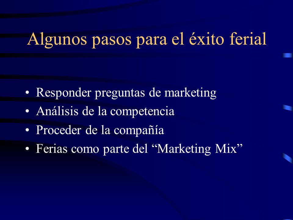 Algunos pasos para el éxito ferial Responder preguntas de marketing Análisis de la competencia Proceder de la compañía Ferias como parte del Marketing