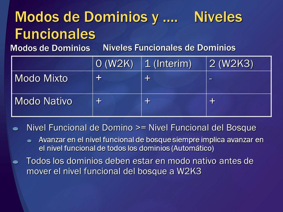 Modos de Dominios y …. Niveles Funcionales Nivel Funcional de Domino >= Nivel Funcional del Bosque Avanzar en el nivel funcional de bosque siempre imp