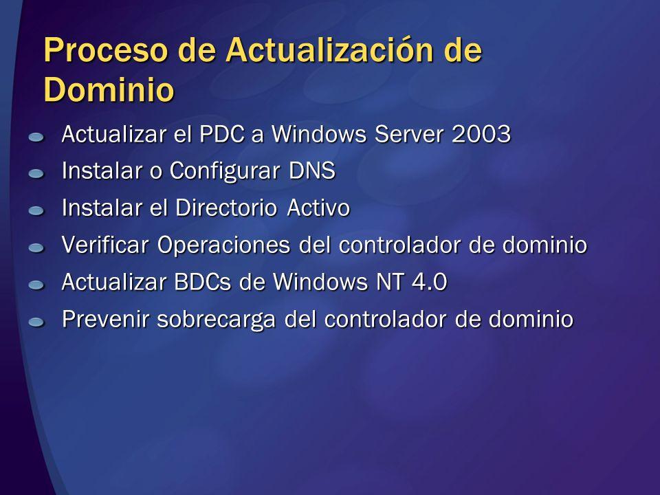 Proceso de Actualización de Dominio Actualizar el PDC a Windows Server 2003 Instalar o Configurar DNS Instalar el Directorio Activo Verificar Operacio