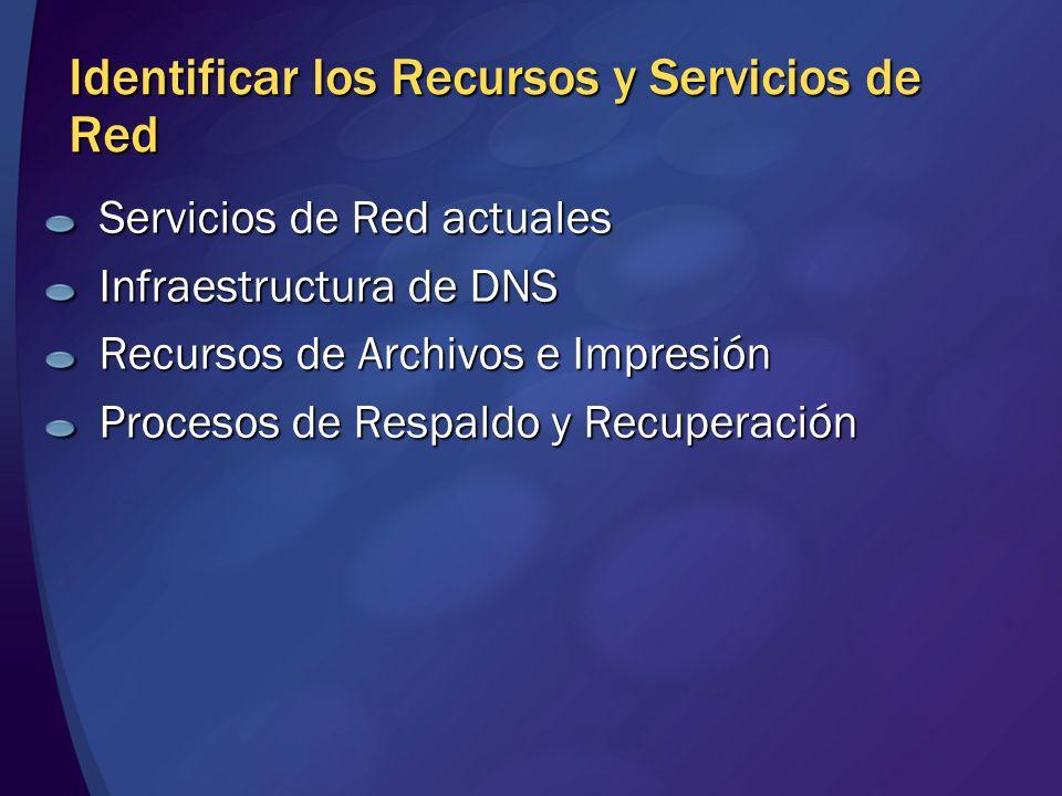 Identificar los Recursos y Servicios de Red Servicios de Red actuales Infraestructura de DNS Recursos de Archivos e Impresión Procesos de Respaldo y R