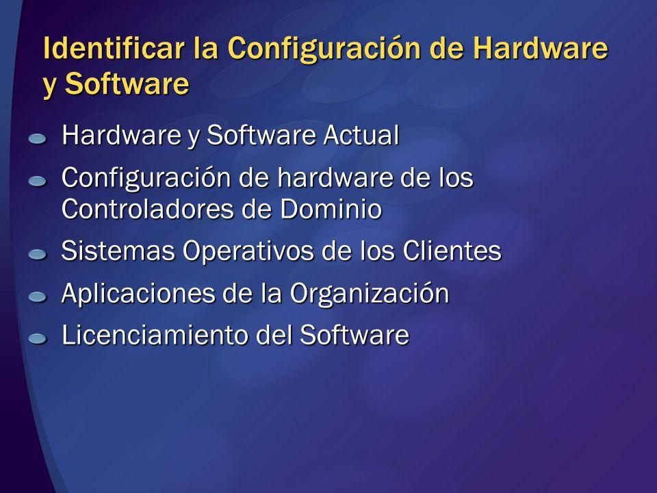 Identificar la Configuración de Hardware y Software Hardware y Software Actual Configuración de hardware de los Controladores de Dominio Sistemas Oper