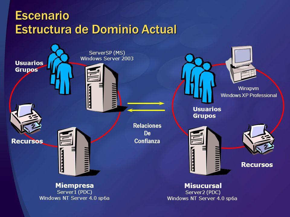 Escenario Estructura de Dominio Actual Miempresa Server1 (PDC) Windows NT Server 4.0 sp6a Misucursal Server2 (PDC) Windows NT Server 4.0 sp6a Winxpvm