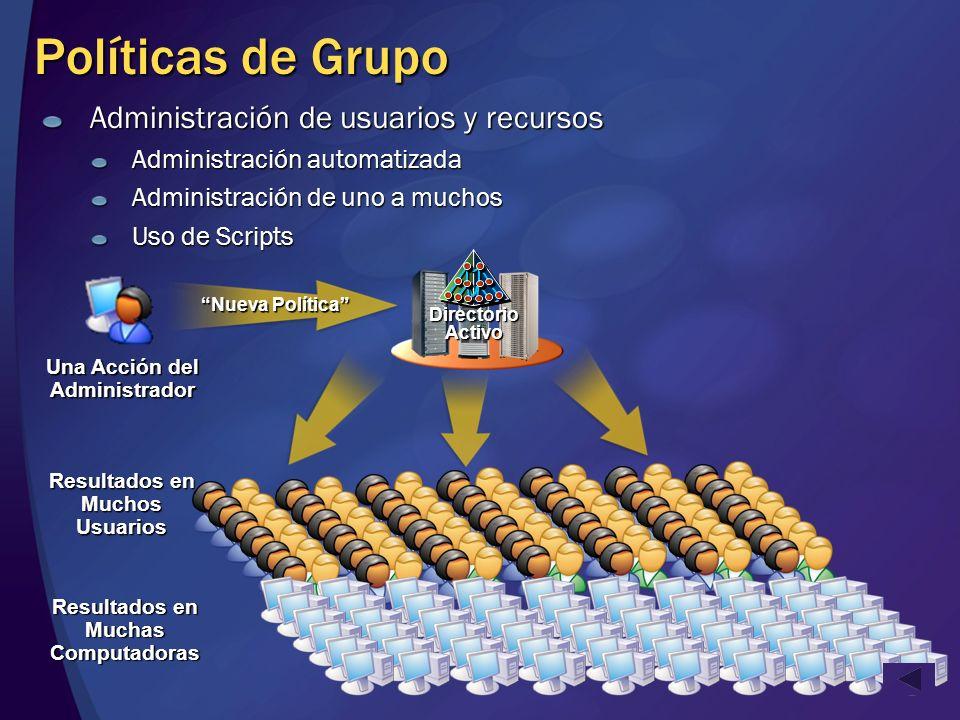 Políticas de Grupo Administración de usuarios y recursos Administración automatizada Administración de uno a muchos Uso de Scripts Directorio Activo U