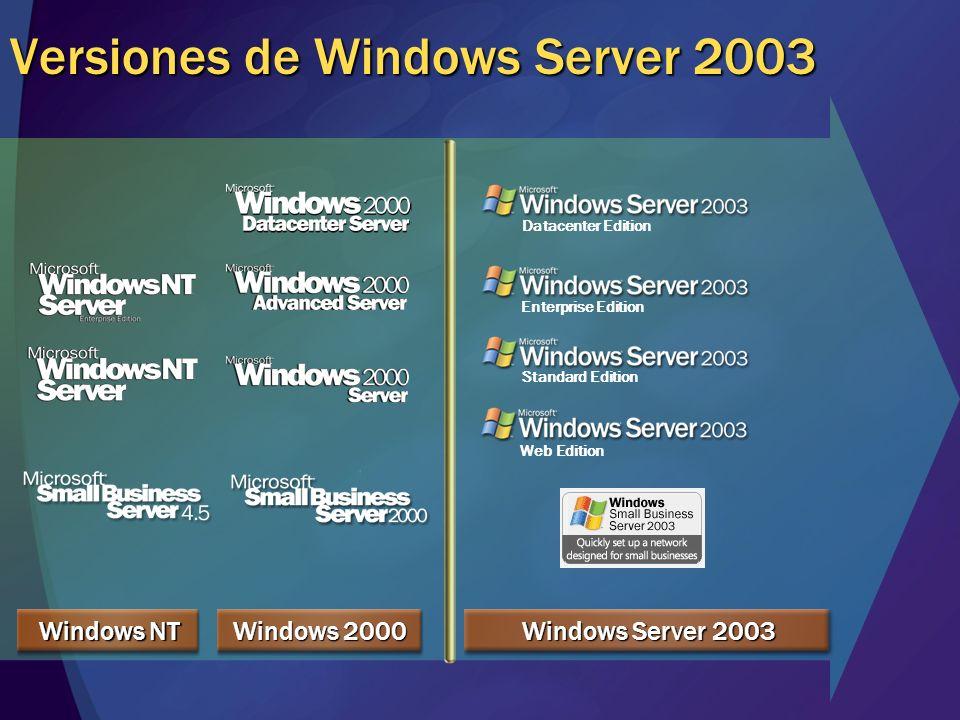 Windows 2000 Windows NT Versiones de Windows Server 2003 Datacenter Edition Enterprise Edition Web Edition Standard Edition