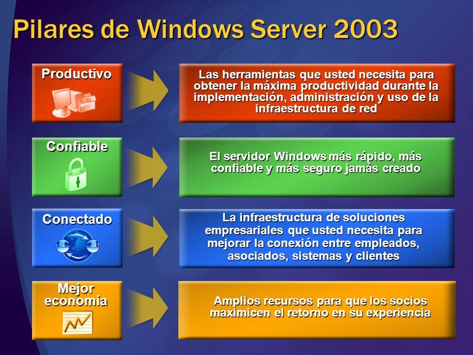 El servidor Windows más rápido, más confiable y más seguro jamás creado Las herramientas que usted necesita para obtener la máxima productividad duran