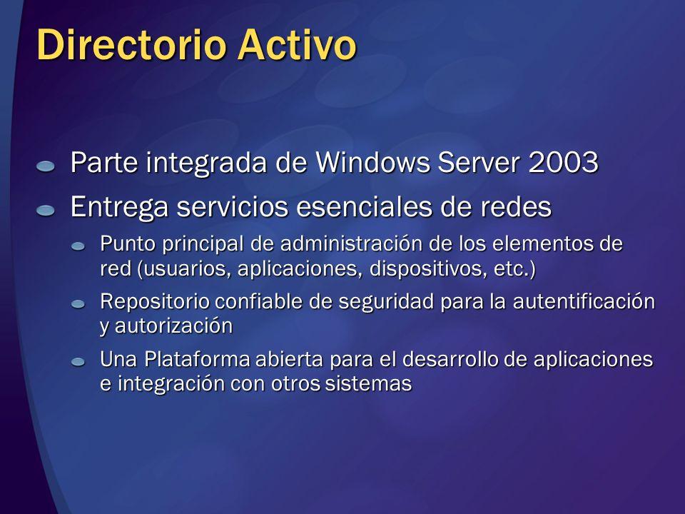 Directorio Activo Parte integrada de Windows Server 2003 Entrega servicios esenciales de redes Punto principal de administración de los elementos de r