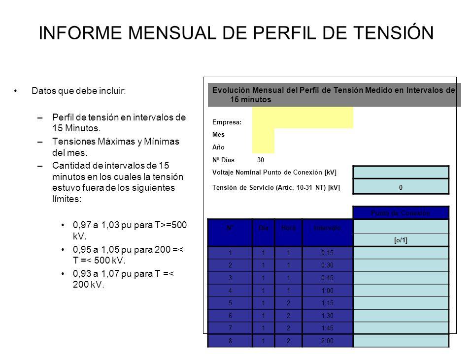 Datos que debe incluir: –Perfil de tensión en intervalos de 15 Minutos. –Tensiones Máximas y Mínimas del mes. –Cantidad de intervalos de 15 minutos en