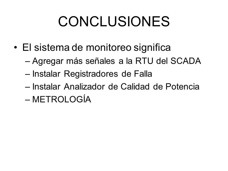 CONCLUSIONES El sistema de monitoreo significa –Agregar más señales a la RTU del SCADA –Instalar Registradores de Falla –Instalar Analizador de Calida