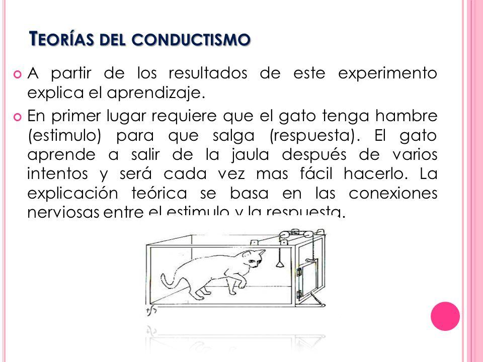 T EORÍAS DEL CONDUCTISMO A partir de los resultados de este experimento explica el aprendizaje. En primer lugar requiere que el gato tenga hambre (est