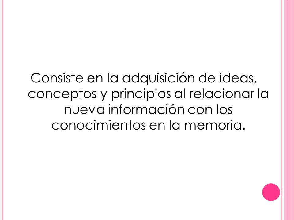 Consiste en la adquisición de ideas, conceptos y principios al relacionar la nueva información con los conocimientos en la memoria.
