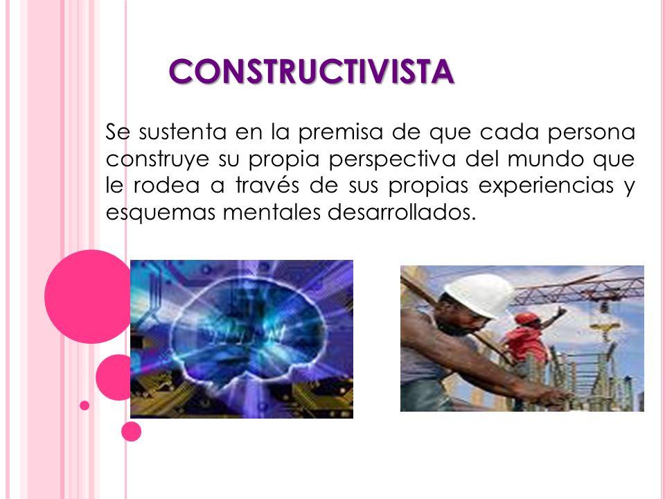 CONSTRUCTIVISTA Se sustenta en la premisa de que cada persona construye su propia perspectiva del mundo que le rodea a través de sus propias experienc