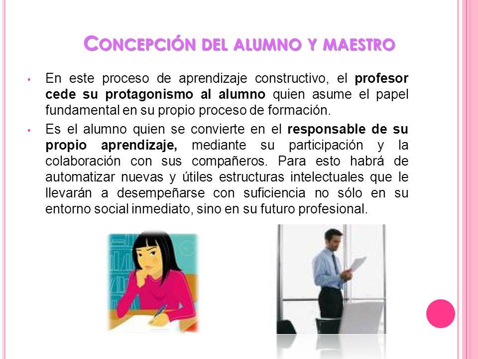 En este proceso de aprendizaje constructivo, el profesor cede su protagonismo al alumno quien asume el papel fundamental en su propio proceso de forma