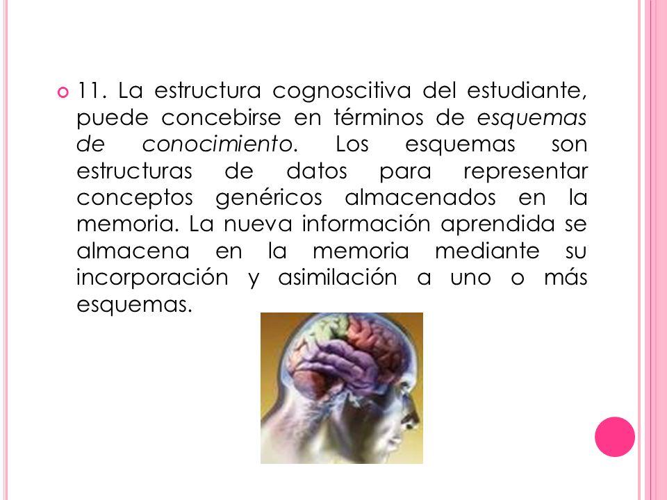 11. La estructura cognoscitiva del estudiante, puede concebirse en términos de esquemas de conocimiento. Los esquemas son estructuras de datos para re