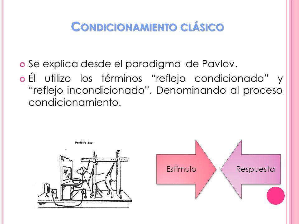 C ONDICIONAMIENTO CLÁSICO Se explica desde el paradigma de Pavlov. Él utilizo los términos reflejo condicionado y reflejo incondicionado. Denominando