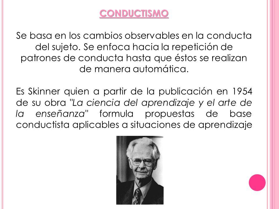 CONDUCTISMO Se basa en los cambios observables en la conducta del sujeto. Se enfoca hacia la repetición de patrones de conducta hasta que éstos se rea