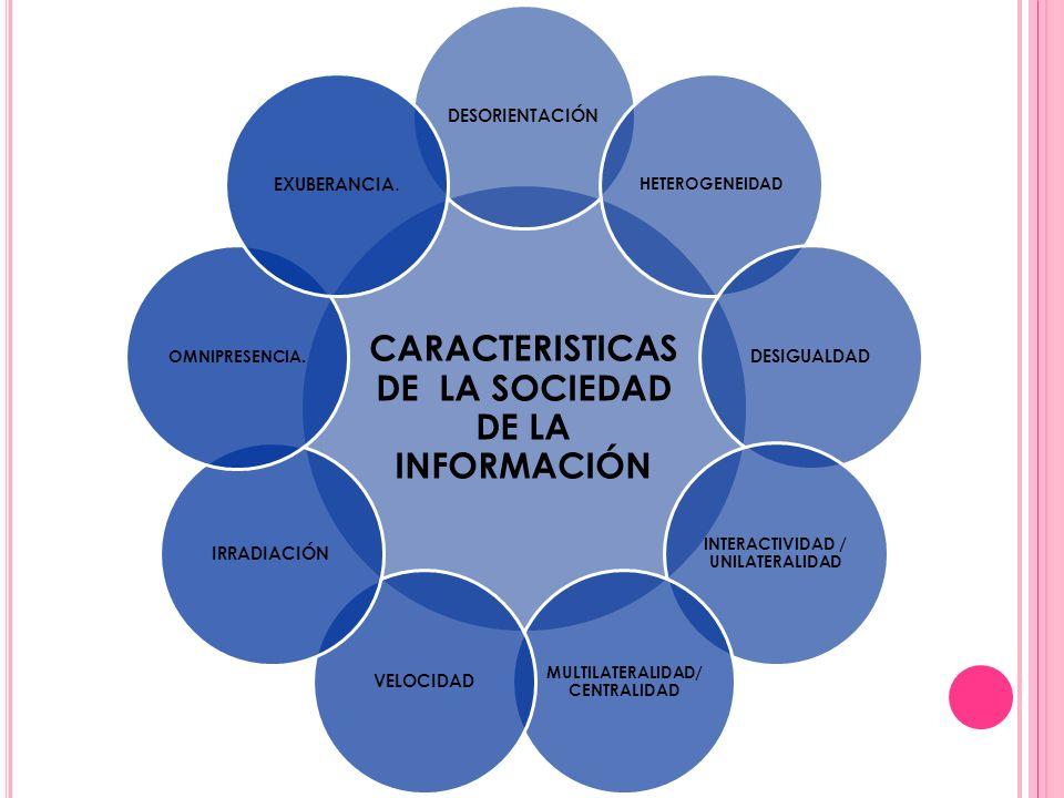 CARACTERISTICAS DE LA SOCIEDAD DE LA INFORMACIÓN DESORIENTACIÓN HETEROGENEIDAD DESIGUALDAD INTERACTIVIDAD / UNILATERALIDAD MULTILATERALIDAD/ CENTRALID