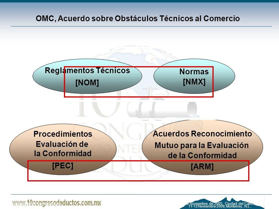 11-13 Noviembre 2009, Monterrey, N.L. OMC, Acuerdo sobre Obstáculos Técnicos al Comercio Reglamentos Técnicos [NOM] Normas [NMX] Procedimientos Evalua