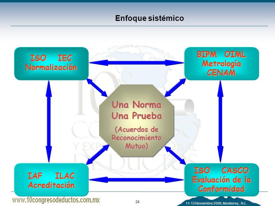 11-13 Noviembre 2009, Monterrey, N.L. Enfoque sistémico 24 Una Norma Una Prueba (Acuerdos de Reconocimiento Mutuo) ISOIEC Normalización ISOCASCO Evalu