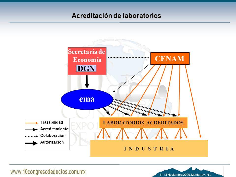11-13 Noviembre 2009, Monterrey, N.L. Acreditación de laboratorios Trazabilidad Acreditamiento Colaboración Autorización DGN Secretaría de Economía I