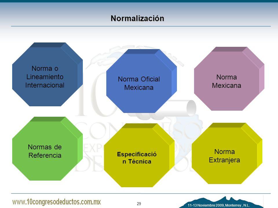 11-13 Noviembre 2009, Monterrey, N.L. Normalización 29 Normas de Referencia Norma Mexicana Norma o Lineamiento Internacional Norma Oficial Mexicana Es