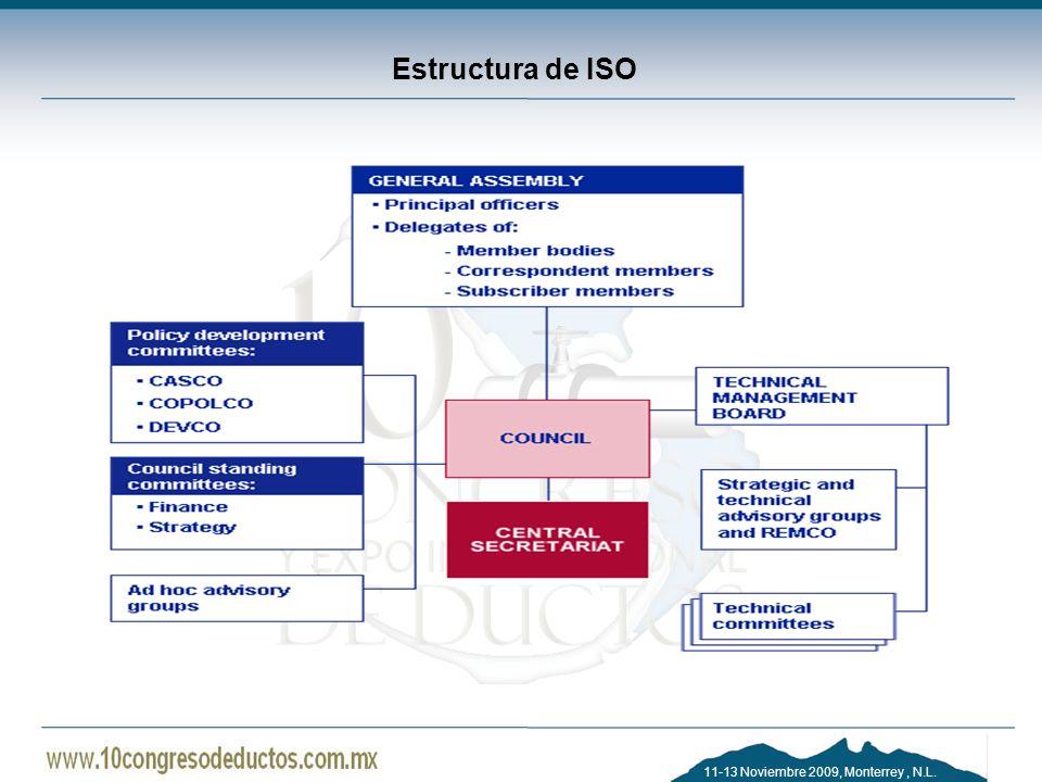 11-13 Noviembre 2009, Monterrey, N.L. Estructura de ISO