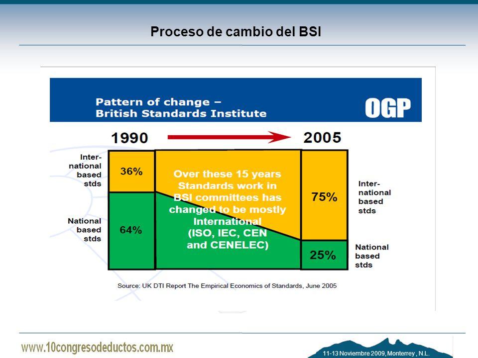 11-13 Noviembre 2009, Monterrey, N.L. Proceso de cambio del BSI