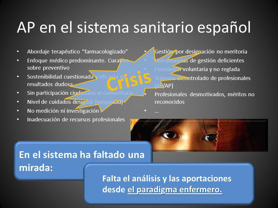 AP en el sistema sanitario español Abordaje terapéutico farmacologizado Enfoque médico predominante. Curativo sobre preventivo Sostenibilidad cuestion