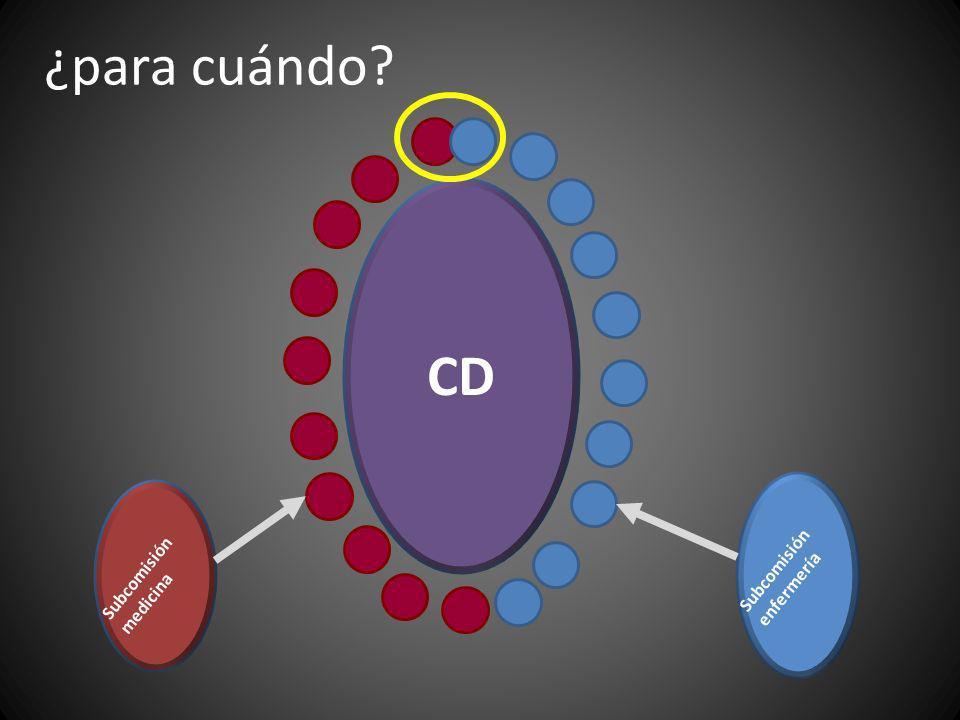 ¿para cuándo? CD Subcomisión enfermería Subcomisión medicina