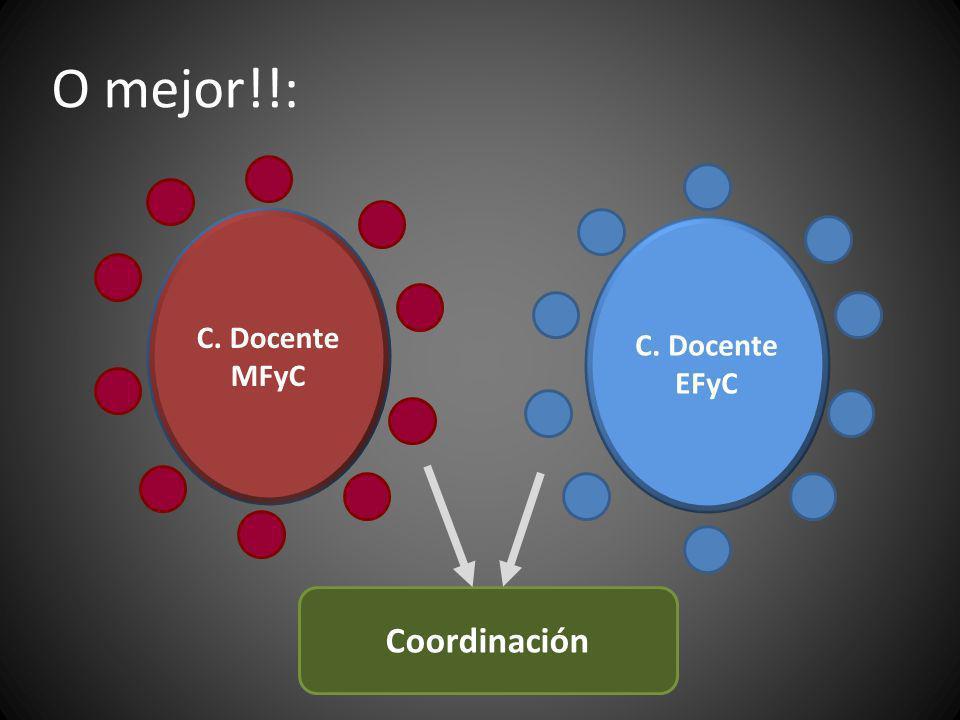 O mejor!!: C. Docente MFyC C. Docente EFyC Coordinación