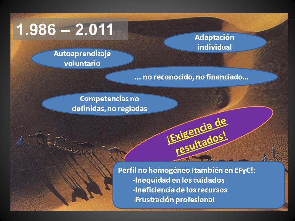 AP en el sistema sanitario español Abordaje terapéutico farmacologizado Enfoque médico predominante.