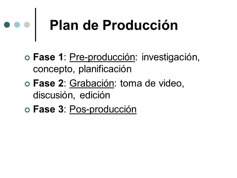 Plan de Producción Fase 1: Pre-producción: investigación, concepto, planificación Fase 2: Grabación: toma de video, discusión, edición Fase 3: Pos-pro