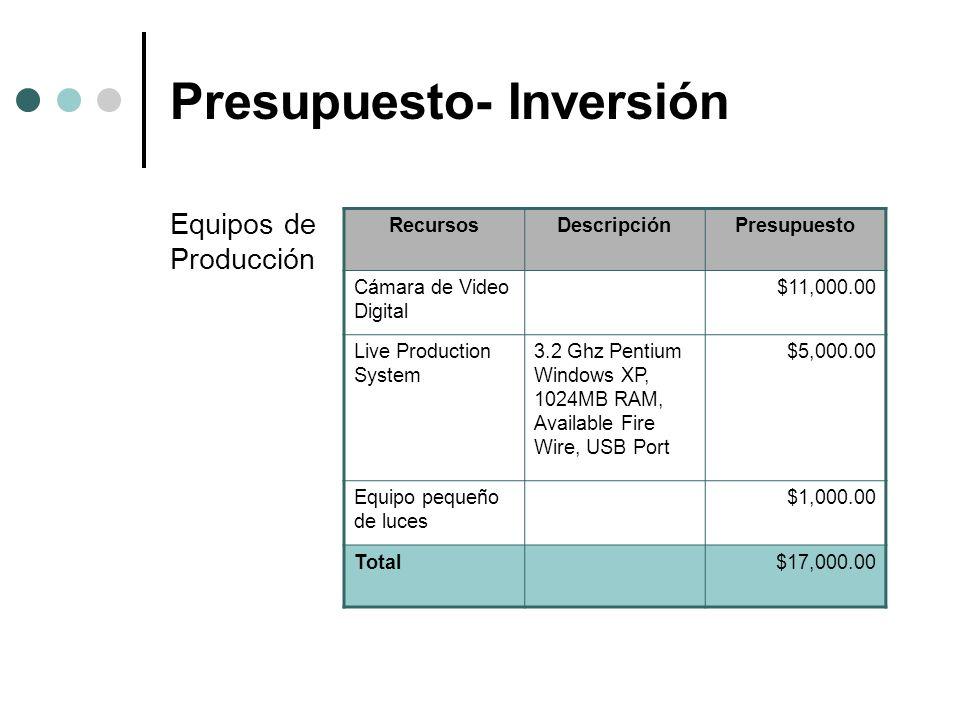 Presupuesto- Inversión RecursosDescripciónPresupuesto Cámara de Video Digital $11,000.00 Live Production System 3.2 Ghz Pentium Windows XP, 1024MB RAM