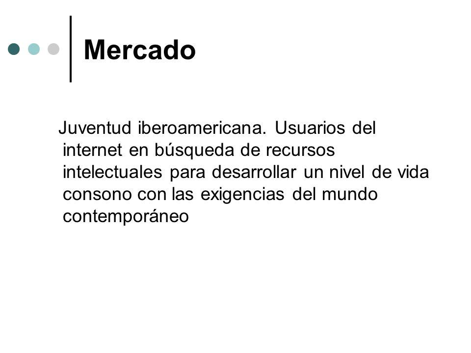 Mercado Juventud iberoamericana. Usuarios del internet en búsqueda de recursos intelectuales para desarrollar un nivel de vida consono con las exigenc