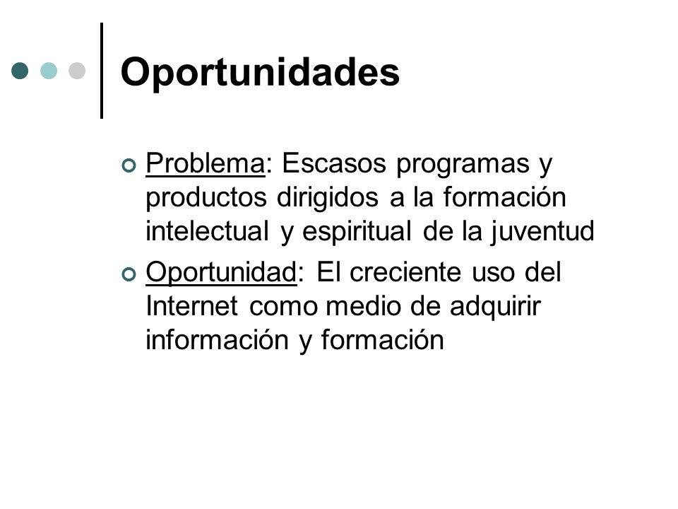 Oportunidades Problema: Escasos programas y productos dirigidos a la formación intelectual y espiritual de la juventud Oportunidad: El creciente uso d