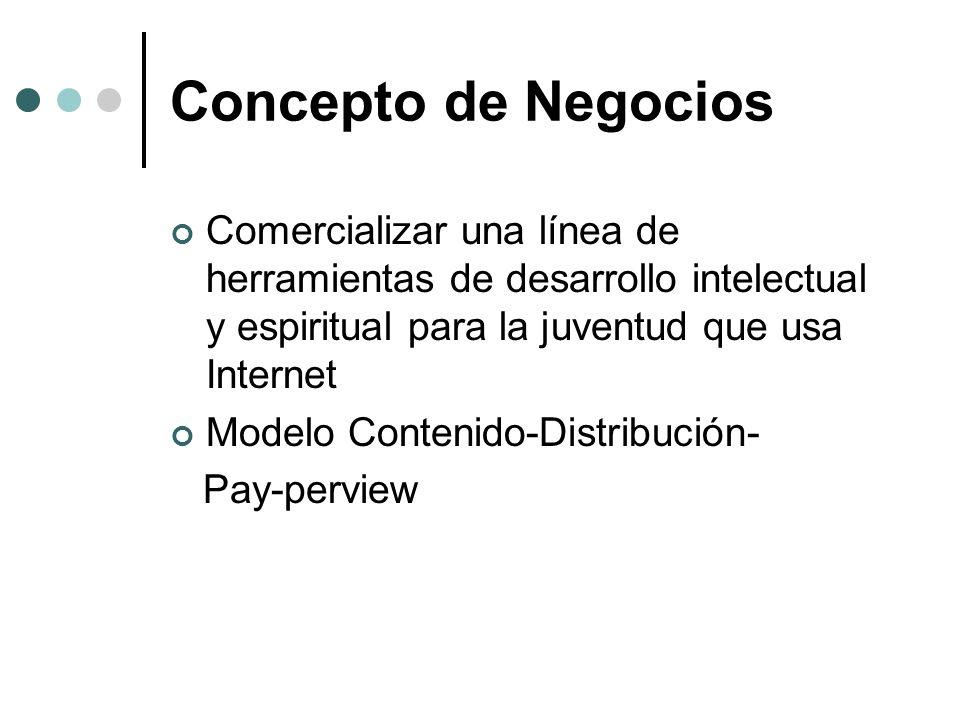 Concepto de Negocios Comercializar una línea de herramientas de desarrollo intelectual y espiritual para la juventud que usa Internet Modelo Contenido