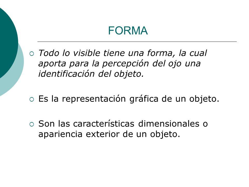 Licdo.Dip. Freddy R Castro Acosta FORMA Todo lo visible tiene una forma, la cual aporta para la percepción del ojo una identificación del objeto. Es l