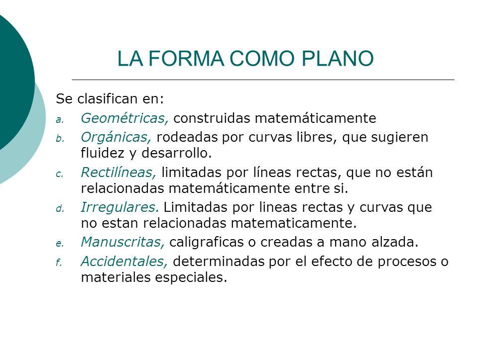Licdo.Dip. Freddy R Castro Acosta LA FORMA COMO PLANO Se clasifican en: a. Geométricas, construidas matemáticamente b. Orgánicas, rodeadas por curvas