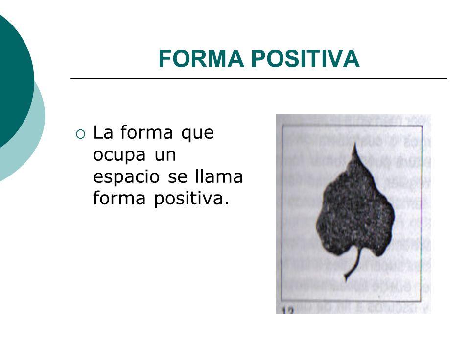 Licdo.Dip. Freddy R Castro Acosta FORMA POSITIVA La forma que ocupa un espacio se llama forma positiva.