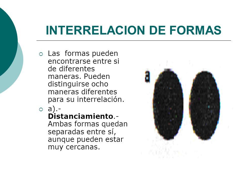 Licdo.Dip. Freddy R Castro Acosta INTERRELACION DE FORMAS Las formas pueden encontrarse entre si de diferentes maneras. Pueden distinguirse ocho maner